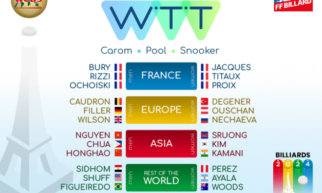 WORLD TEAM TROPHY – BILLIARDS (Carom, Pool & Snooker)