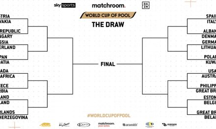 World Cup of Pool Draw